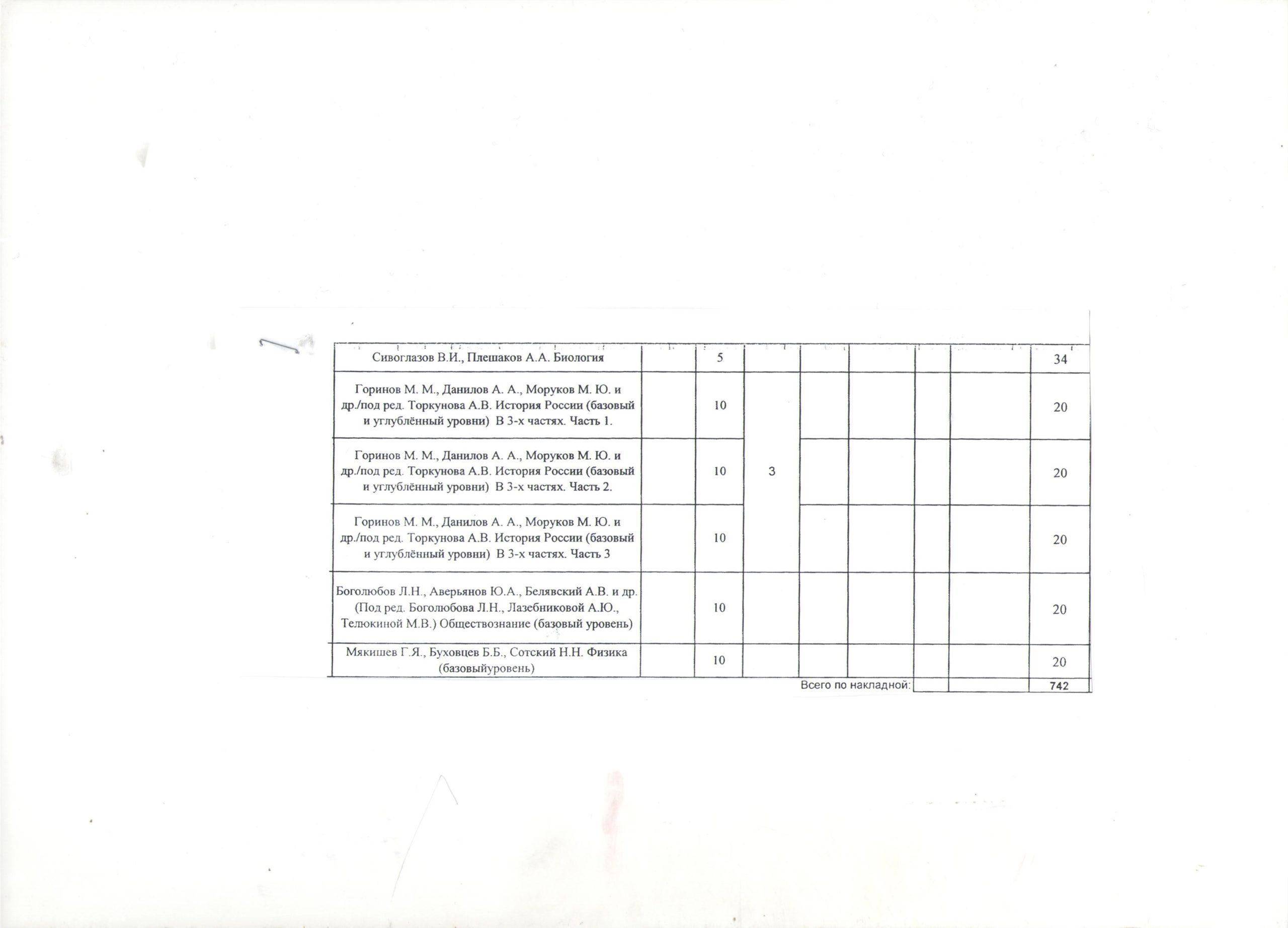 список учебников полученных в 2019-2020 уч. году за счет средств 002